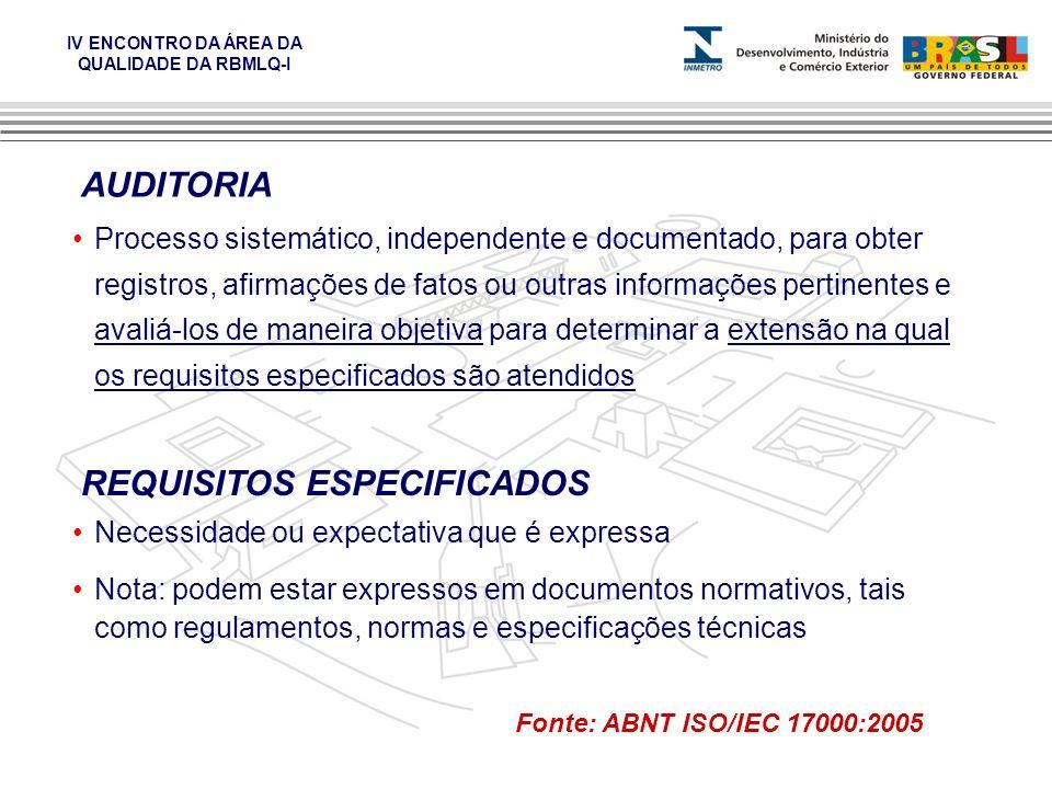 IV ENCONTRO DA ÁREA DA QUALIDADE DA RBMLQ-I AUDITORIA Processo sistemático, independente e documentado, para obter registros, afirmações de fatos ou o
