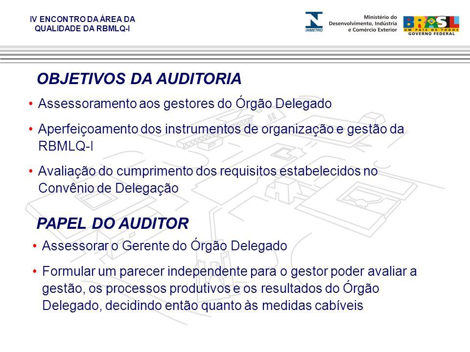 IV ENCONTRO DA ÁREA DA QUALIDADE DA RBMLQ-I Assessoramento aos gestores do Órgão Delegado Aperfeiçoamento dos instrumentos de organização e gestão da