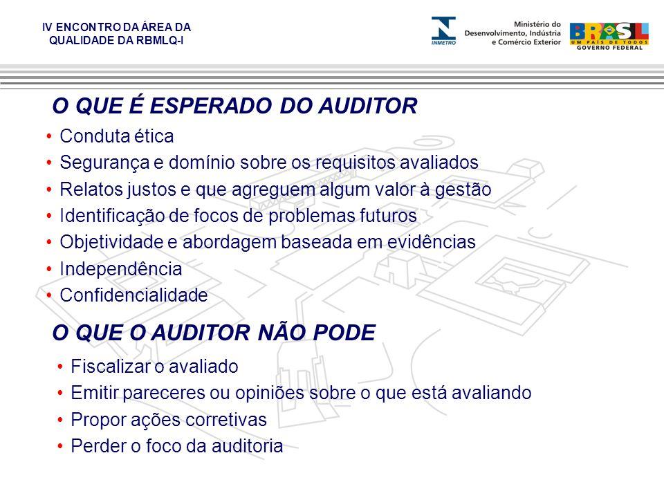 IV ENCONTRO DA ÁREA DA QUALIDADE DA RBMLQ-I ESTRUTURAÇÃO DA AUDITORIA Formação da equipe auditora (aceitação pelo avaliado) Análise de documentação (se necessário) Auditoria (começando com reunião de abertura) Acompanhamento da execução da atividade em campo Análise de propostas de ação corretiva Elaboração do relatório da auditoria Reunião de encerramento para discussões e esclarecimentos Disponibilização de informações para a Comissão de Avaliação (Divec) em eventuais recursos e apelações Monitoramento da implantação das ações corretivas propostas (acompanhamento por evidências documentais) Análise das ações implementadas e fechamento formal