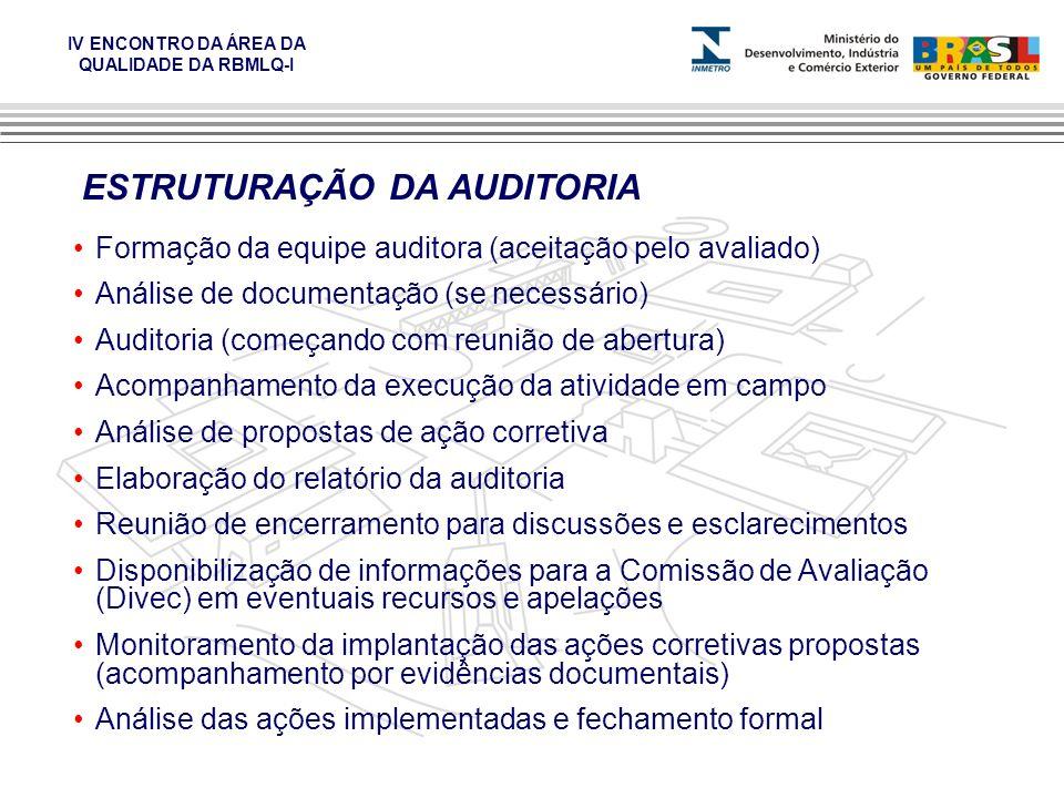 IV ENCONTRO DA ÁREA DA QUALIDADE DA RBMLQ-I ESTRUTURAÇÃO DA AUDITORIA Formação da equipe auditora (aceitação pelo avaliado) Análise de documentação (s