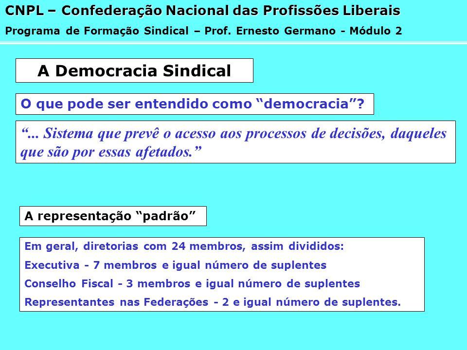 A Democracia Sindical O que pode ser entendido como democracia?... Sistema que prevê o acesso aos processos de decisões, daqueles que são por essas af