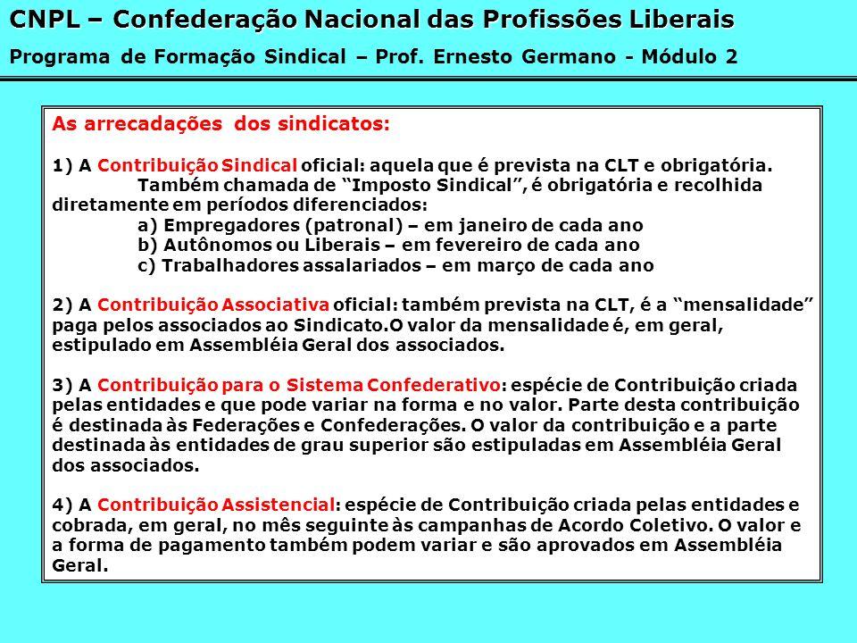 As arrecadações dos sindicatos: 1) A Contribuição Sindical oficial: aquela que é prevista na CLT e obrigatória. Também chamada de Imposto Sindical, é