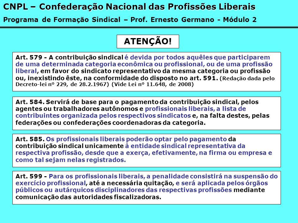 CNPL – Confederação Nacional das Profissões Liberais Programa de Formação Sindical – Prof. Ernesto Germano - Módulo 2 ATENÇÃO! Art. 579 - A contribuiç