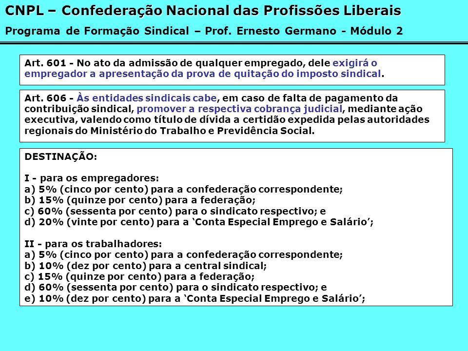 CNPL – Confederação Nacional das Profissões Liberais Programa de Formação Sindical – Prof. Ernesto Germano - Módulo 2 Art. 601 - No ato da admissão de