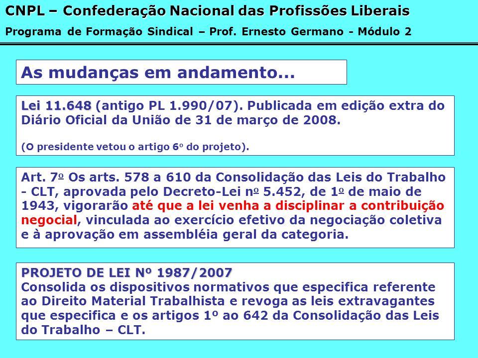 As mudanças em andamento... Lei 11.648 Lei 11.648 (antigo PL 1.990/07). Publicada em edição extra do Diário Oficial da União de 31 de março de 2008. (