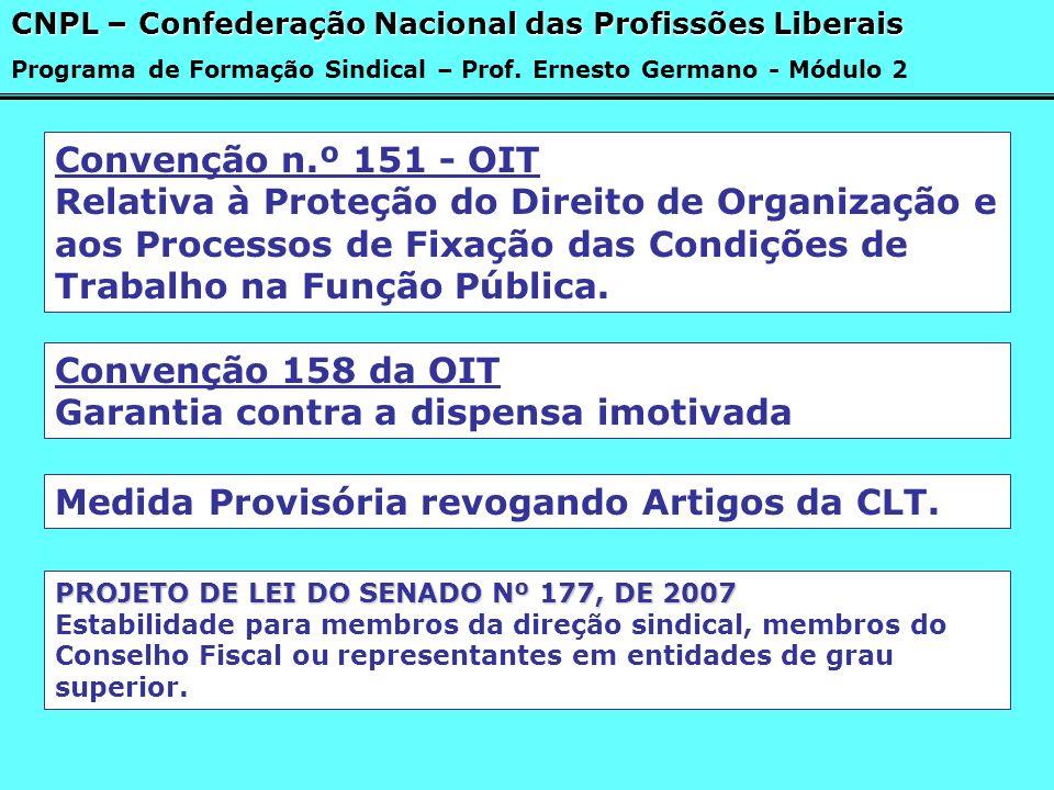Medida Provisória revogando Artigos da CLT. Convenção n.º 151 - OIT Relativa à Proteção do Direito de Organização e aos Processos de Fixação das Condi