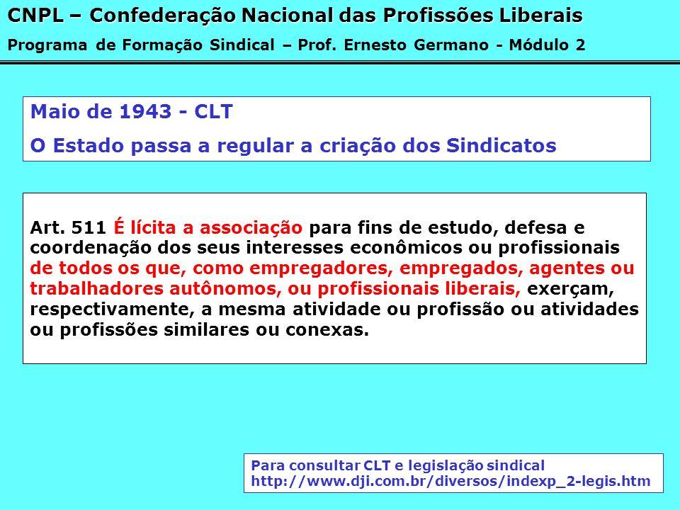 Maio de 1943 - CLT O Estado passa a regular a criação dos Sindicatos Art. 511 É lícita a associação para fins de estudo, defesa e coordenação dos seus