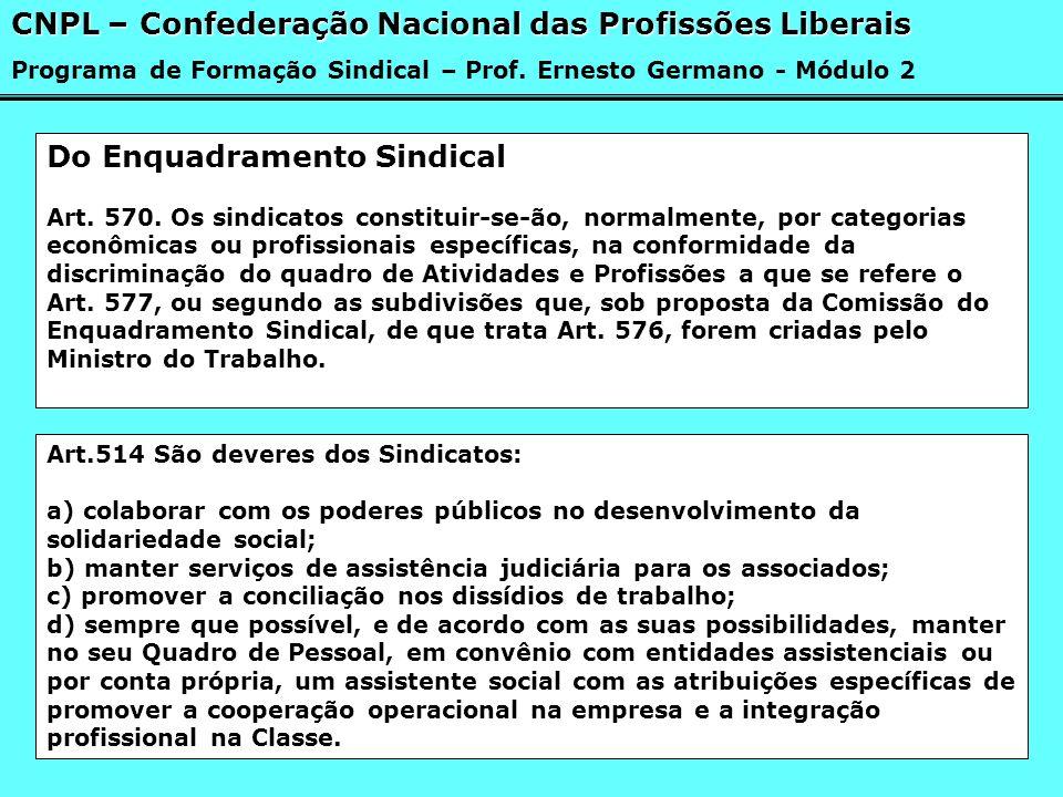 Do Enquadramento Sindical Art. 570. Os sindicatos constituir-se-ão, normalmente, por categorias econômicas ou profissionais específicas, na conformida