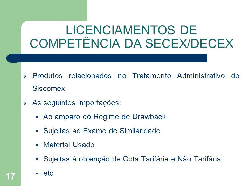 Produtos relacionados no Tratamento Administrativo do Siscomex As seguintes importações: Ao amparo do Regime de Drawback Sujeitas ao Exame de Similari