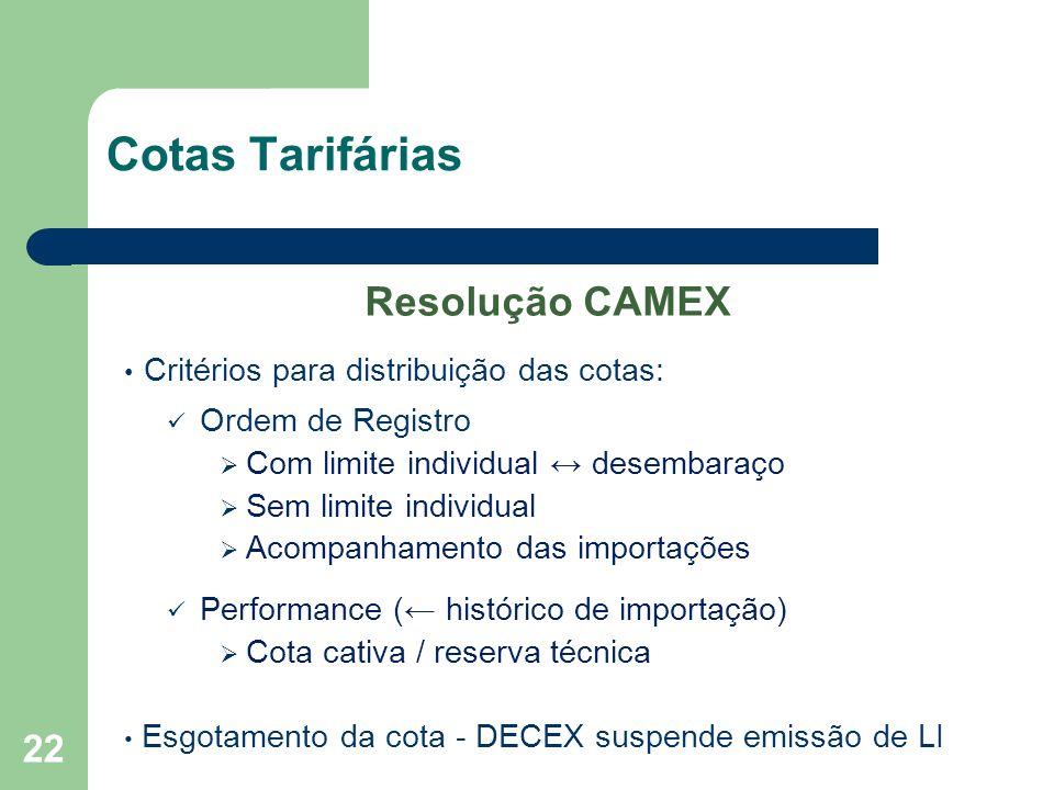 Cotas Tarifárias Resolução CAMEX Critérios para distribuição das cotas: Ordem de Registro Com limite individual desembaraço Sem limite individual Acom