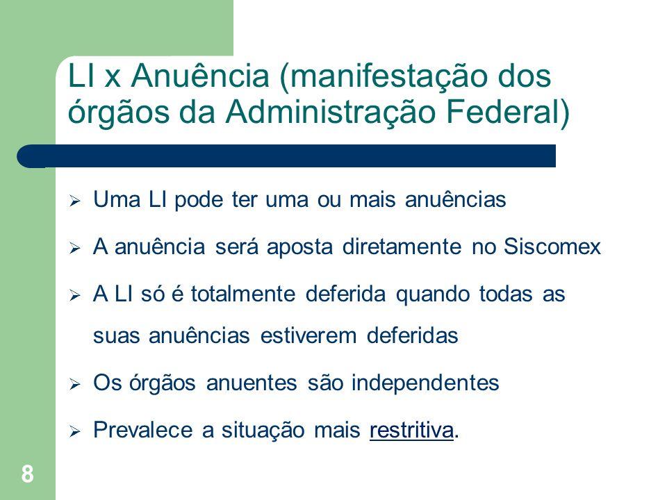 LI x Anuência (manifestação dos órgãos da Administração Federal) Uma LI pode ter uma ou mais anuências A anuência será aposta diretamente no Siscomex