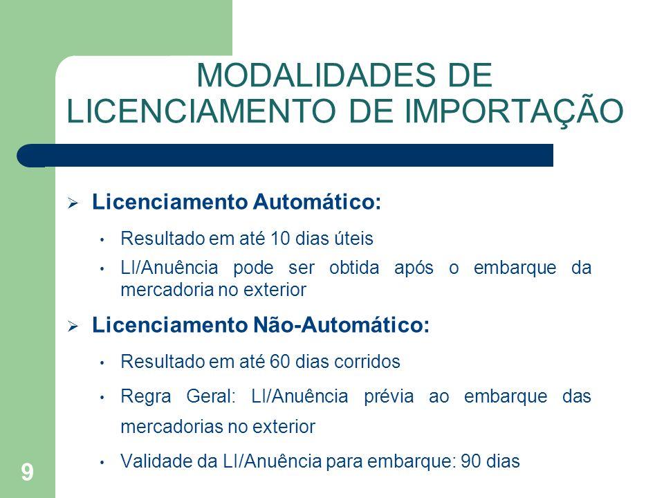 Licenciamento Automático: Resultado em até 10 dias úteis LI/Anuência pode ser obtida após o embarque da mercadoria no exterior Licenciamento Não-Autom