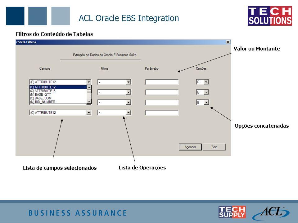 ACL Oracle EBS Integration Filtros do Conteúdo de Tabelas Lista de campos selecionados Lista de Operações Valor ou Montante Opções concatenadas