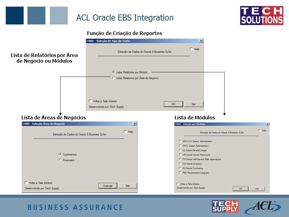 Lista de Módulos ACL Oracle EBS Integration Função de Criação de Reportes Lista de Relatórios por Área de Negocio ou Módulos Lista de Áreas de Negócio