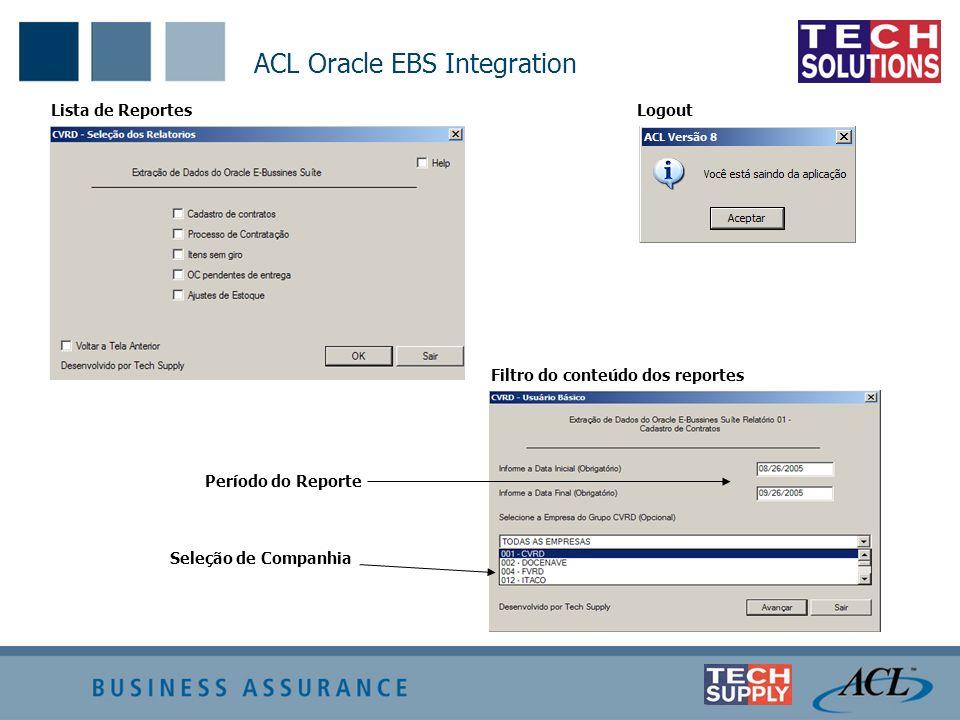 Lista de Reportes Filtro do conteúdo dos reportes ACL Oracle EBS Integration Período do Reporte Logout Seleção de Companhia