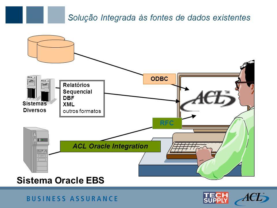 Sistemas Diversos ODBC Solução Integrada às fontes de dados existentes Sistema Oracle EBS RFC Relatórios Sequencial DBF XML outros formatos ACL Oracle