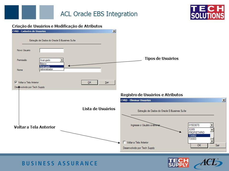 ACL Oracle EBS Integration Criação de Usuários e Modificação de Atributos Registro de Usuários e Atributos Lista de Usuários Tipos de Usuários Voltar