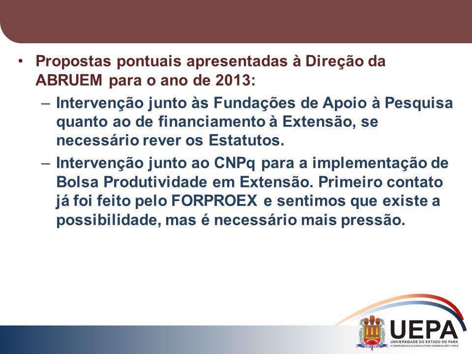 Propostas pontuais apresentadas à Direção da ABRUEM para o ano de 2013: –Intervenção junto às Fundações de Apoio à Pesquisa quanto ao de financiamento
