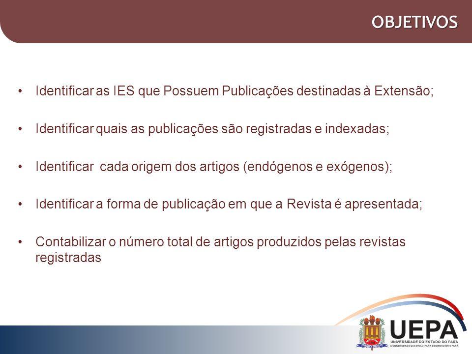 Identificar as IES que Possuem Publicações destinadas à Extensão; Identificar quais as publicações são registradas e indexadas; Identificar cada orige