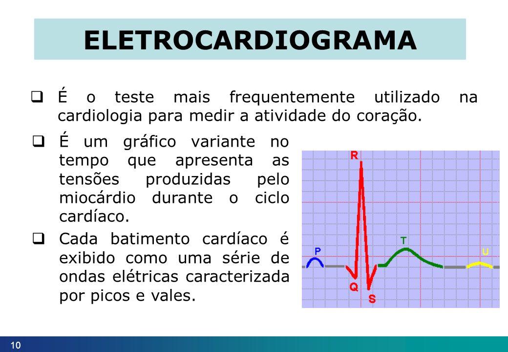 10 ELETROCARDIOGRAMA É o teste mais frequentemente utilizado na cardiologia para medir a atividade do coração. É um gráfico variante no tempo que apre