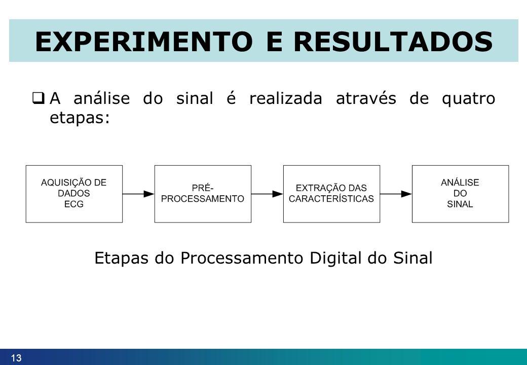 A análise do sinal é realizada através de quatro etapas: Etapas do Processamento Digital do Sinal 13 EXPERIMENTO E RESULTADOS