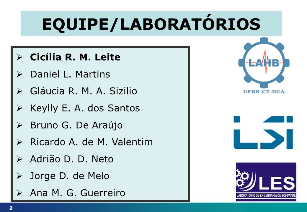 2 EQUIPE/LABORATÓRIOS Cicília R. M. Leite Daniel L. Martins Gláucia R. M. A. Sizilio Keylly E. A. dos Santos Bruno G. De Araújo Ricardo A. de M. Valen