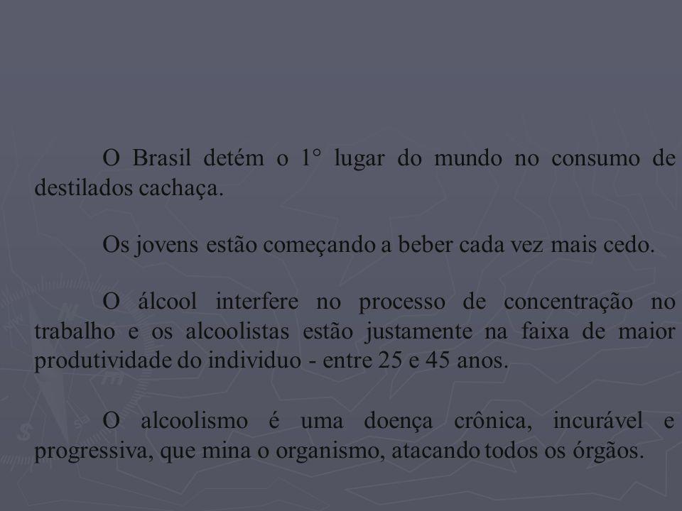 O Brasil detém o 1° lugar do mundo no consumo de destilados cachaça. Os jovens estão começando a beber cada vez mais cedo. O álcool interfere no proce