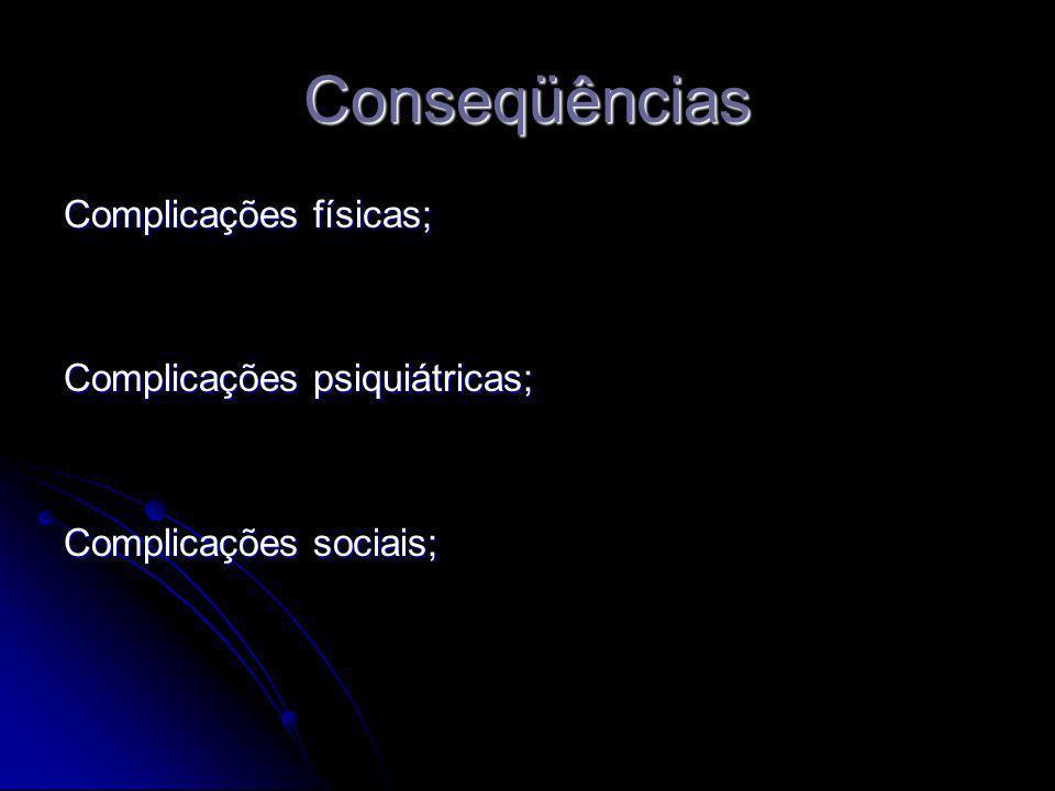 Conseqüências Complicações físicas; Complicações psiquiátricas; Complicações sociais;