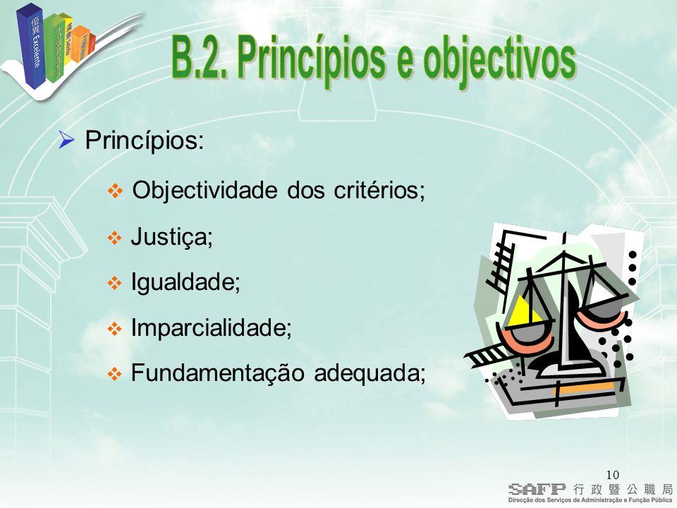 10 Princípios: Objectividade dos critérios; Justiça; Igualdade; Imparcialidade; Fundamentação adequada;