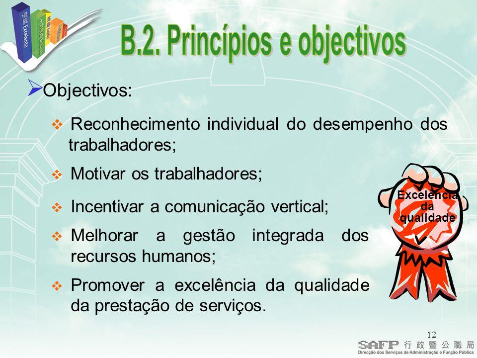 12 Objectivos: Reconhecimento individual do desempenho dos trabalhadores; Motivar os trabalhadores; Excelência da qualidade Incentivar a comunicação vertical; Melhorar a gestão integrada dos recursos humanos; Promover a excelência da qualidade da prestação de serviços.