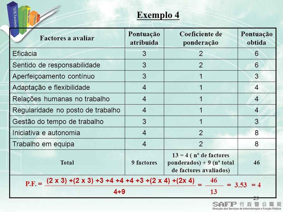 23 Factores a avaliar Pontuação atribuída Coeficiente de ponderação Pontuação obtida Eficácia326 Sentido de responsabilidade326 Aperfeiçoamento contínuo313 Adaptação e flexibilidade414 Relações humanas no trabalho414 Regularidade no posto de trabalho414 Gestão do tempo de trabalho313 Iniciativa e autonomia428 Trabalho em equipa428 Total9 factores 13 = 4 ( nº de factores ponderados) + 9 (nº total de factores avaliados) 46 P.F.