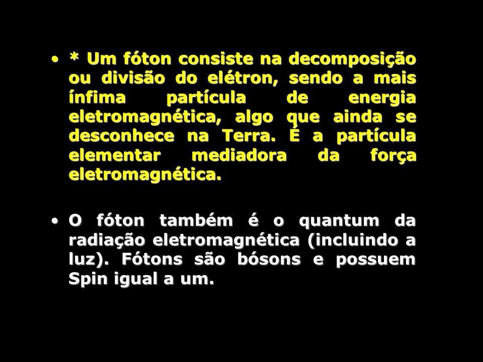 * Um fóton consiste na decomposição ou divisão do elétron, sendo a mais ínfima partícula de energia eletromagnética, algo que ainda se desconhece na Terra.