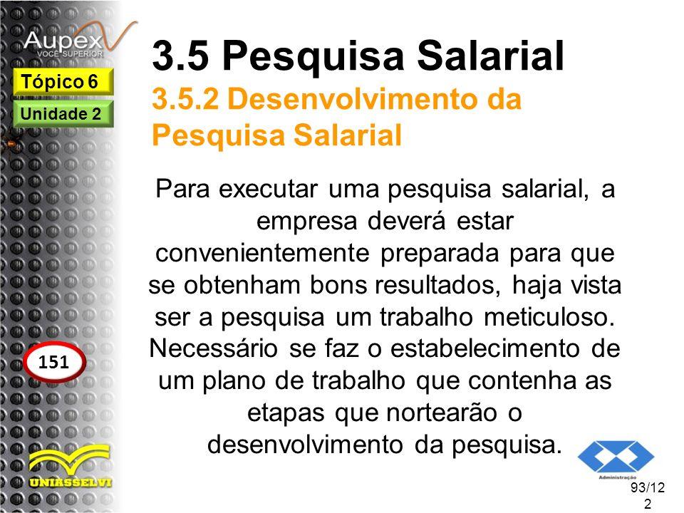 3.5 Pesquisa Salarial 3.5.2 Desenvolvimento da Pesquisa Salarial Para executar uma pesquisa salarial, a empresa deverá estar convenientemente preparad