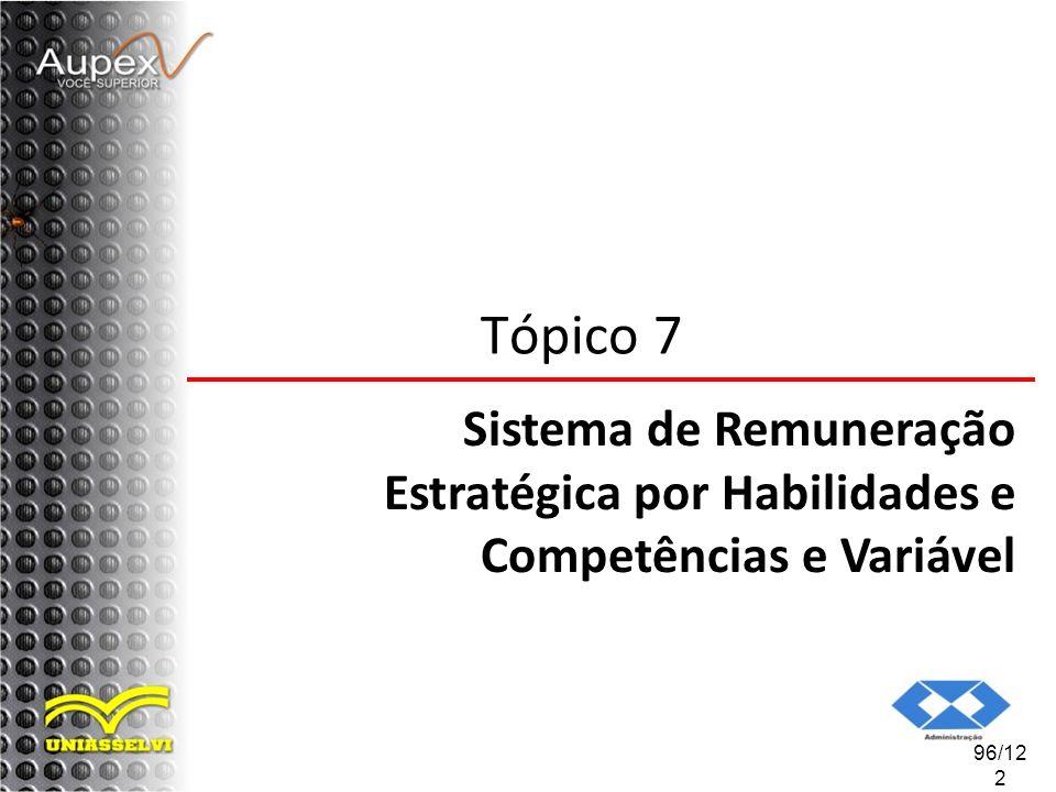 96/12 2 Tópico 7 Sistema de Remuneração Estratégica por Habilidades e Competências e Variável
