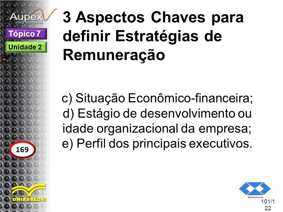 3 Aspectos Chaves para definir Estratégias de Remuneração c) Situação Econômico-financeira; d) Estágio de desenvolvimento ou idade organizacional da e