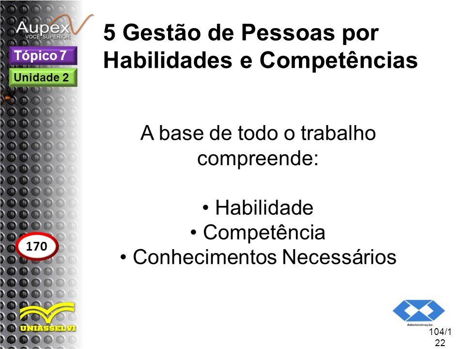 5 Gestão de Pessoas por Habilidades e Competências A base de todo o trabalho compreende: Habilidade Competência Conhecimentos Necessários 104/1 22 Tóp