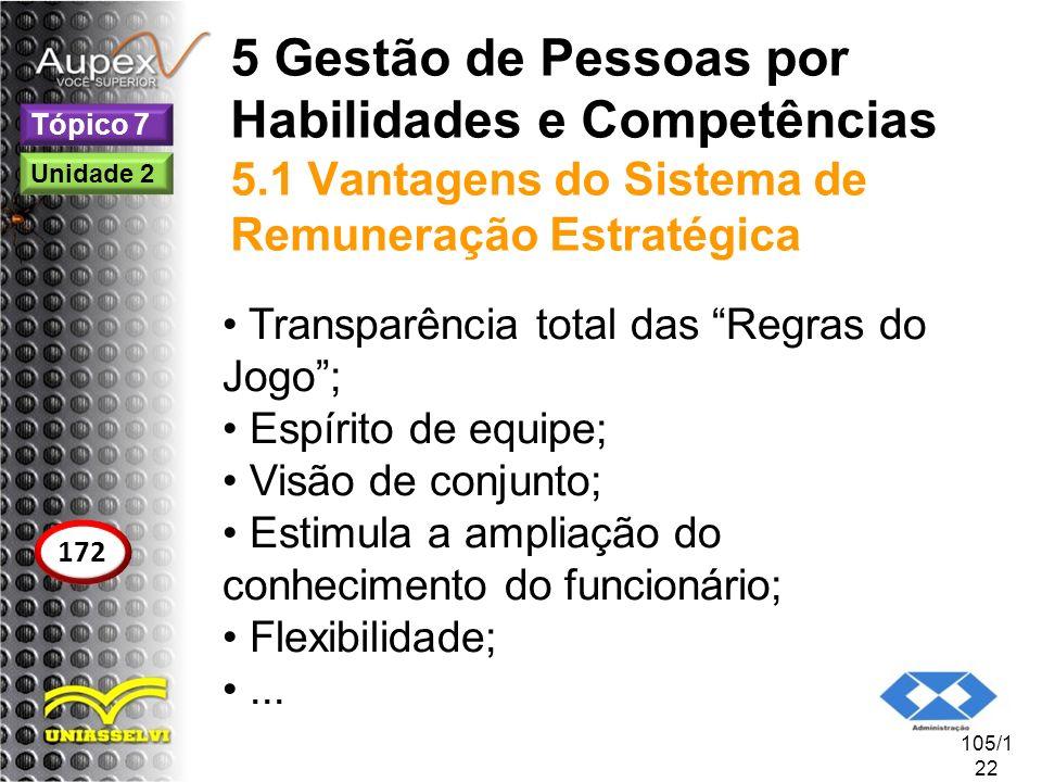 5 Gestão de Pessoas por Habilidades e Competências 5.1 Vantagens do Sistema de Remuneração Estratégica Transparência total das Regras do Jogo; Espírit