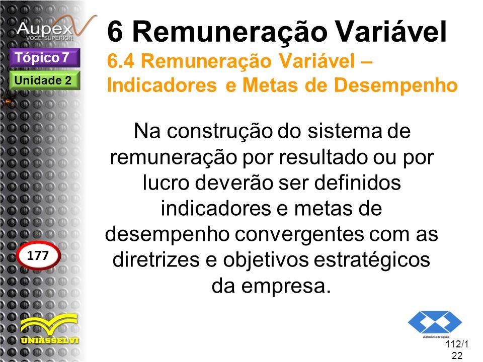 6 Remuneração Variável 6.4 Remuneração Variável – Indicadores e Metas de Desempenho Na construção do sistema de remuneração por resultado ou por lucro