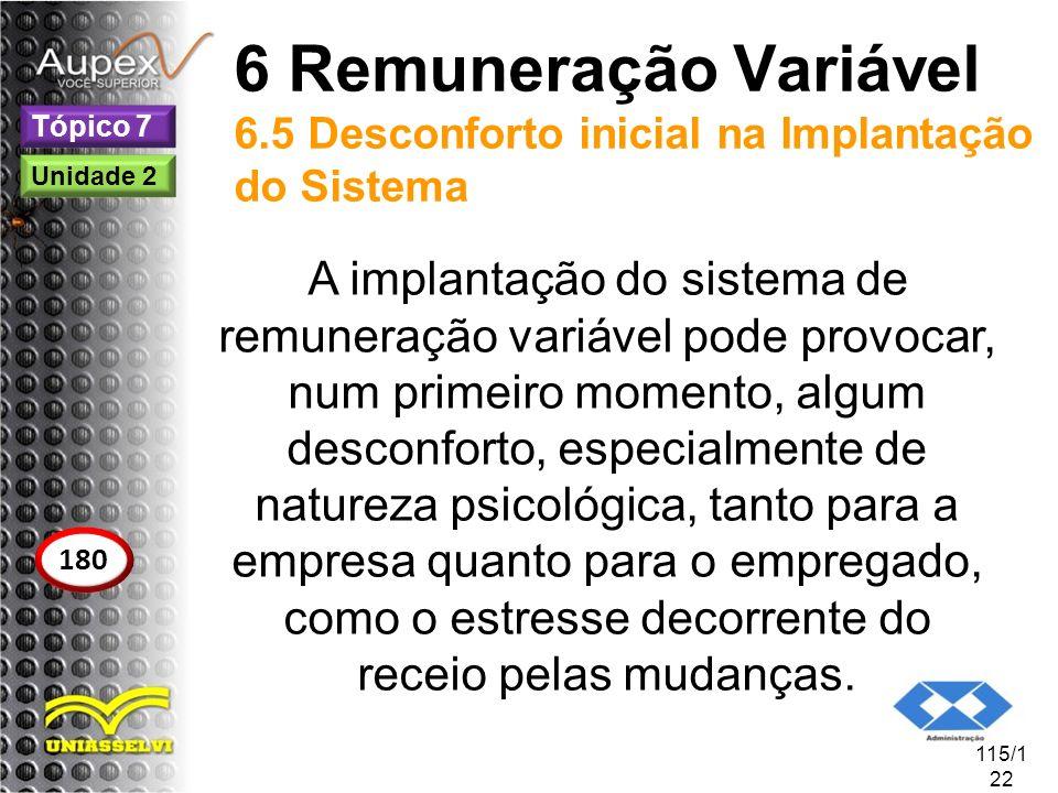 6 Remuneração Variável 6.5 Desconforto inicial na Implantação do Sistema A implantação do sistema de remuneração variável pode provocar, num primeiro