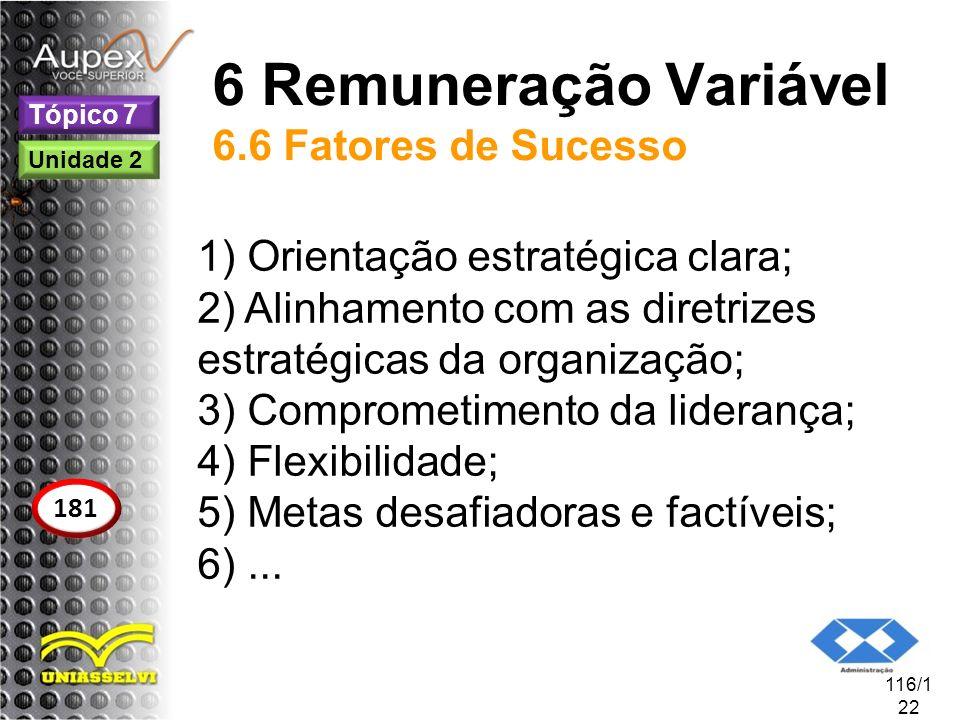 6 Remuneração Variável 6.6 Fatores de Sucesso 1) Orientação estratégica clara; 2) Alinhamento com as diretrizes estratégicas da organização; 3) Compro