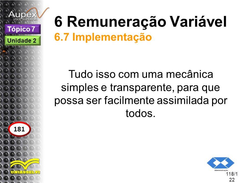 6 Remuneração Variável 6.7 Implementação Tudo isso com uma mecânica simples e transparente, para que possa ser facilmente assimilada por todos. 118/1