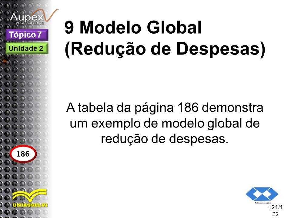 9 Modelo Global (Redução de Despesas) A tabela da página 186 demonstra um exemplo de modelo global de redução de despesas. 121/1 22 Tópico 7 186 Unida