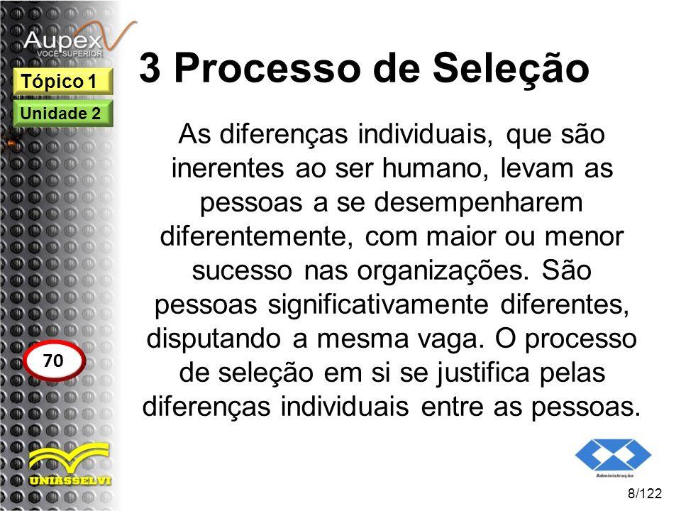 3 Processo de Seleção As diferenças individuais, que são inerentes ao ser humano, levam as pessoas a se desempenharem diferentemente, com maior ou men