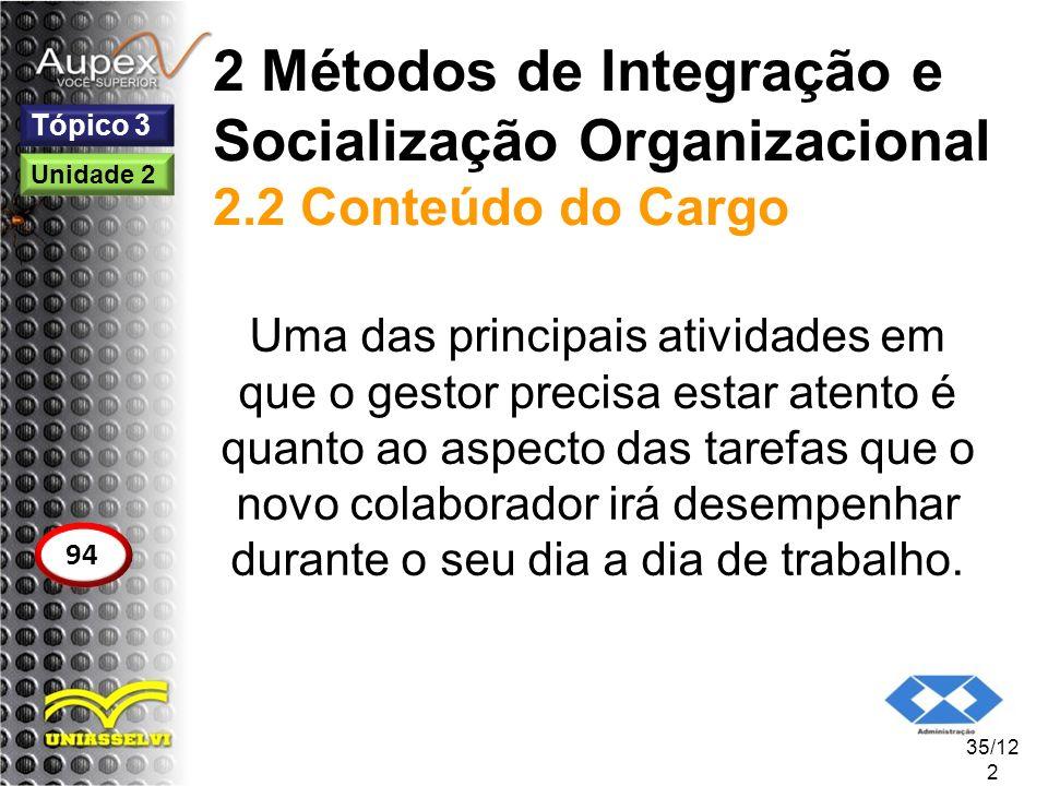 2 Métodos de Integração e Socialização Organizacional 2.2 Conteúdo do Cargo Uma das principais atividades em que o gestor precisa estar atento é quant