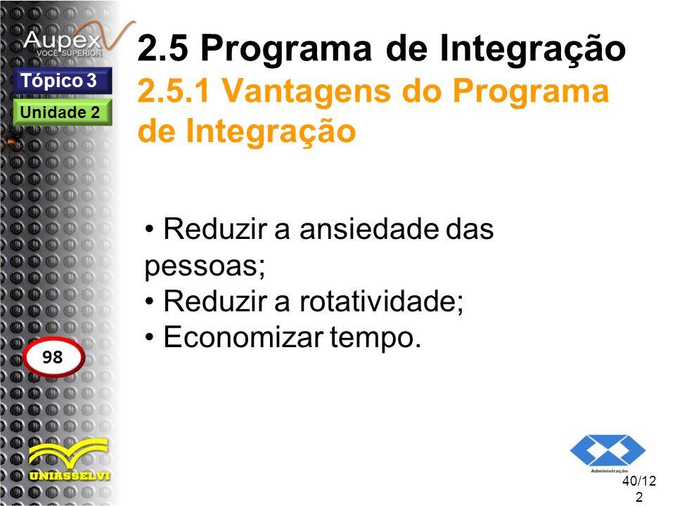 2.5 Programa de Integração 2.5.1 Vantagens do Programa de Integração Reduzir a ansiedade das pessoas; Reduzir a rotatividade; Economizar tempo. 40/12