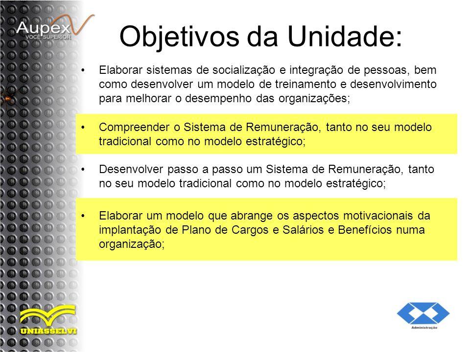 Objetivos da Unidade: Elaborar sistemas de socialização e integração de pessoas, bem como desenvolver um modelo de treinamento e desenvolvimento para