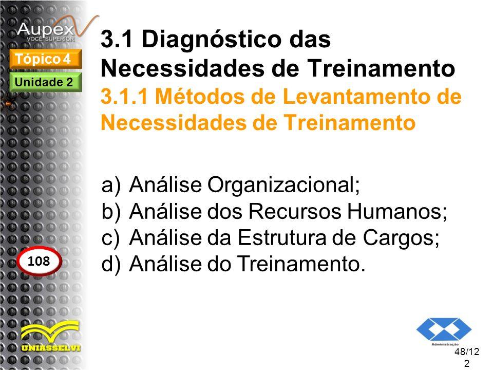 3.1 Diagnóstico das Necessidades de Treinamento 3.1.1 Métodos de Levantamento de Necessidades de Treinamento a)Análise Organizacional; b)Análise dos R