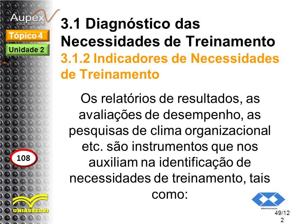 3.1 Diagnóstico das Necessidades de Treinamento 3.1.2 Indicadores de Necessidades de Treinamento Os relatórios de resultados, as avaliações de desempe