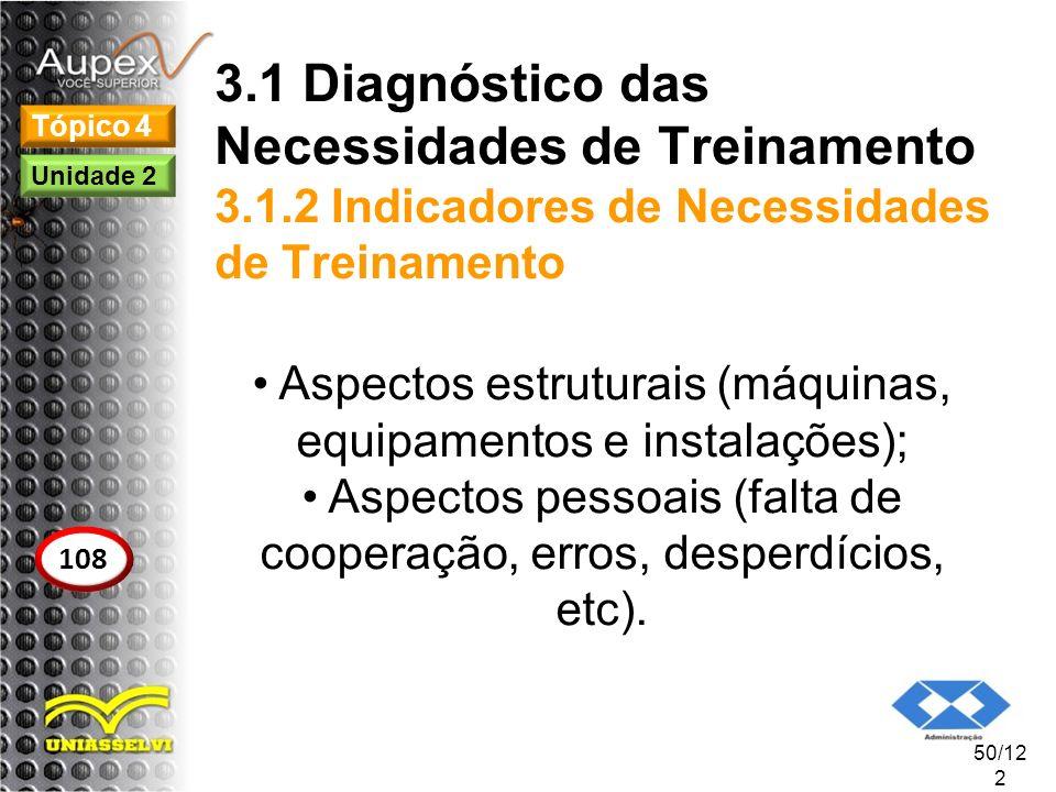 3.1 Diagnóstico das Necessidades de Treinamento 3.1.2 Indicadores de Necessidades de Treinamento Aspectos estruturais (máquinas, equipamentos e instal