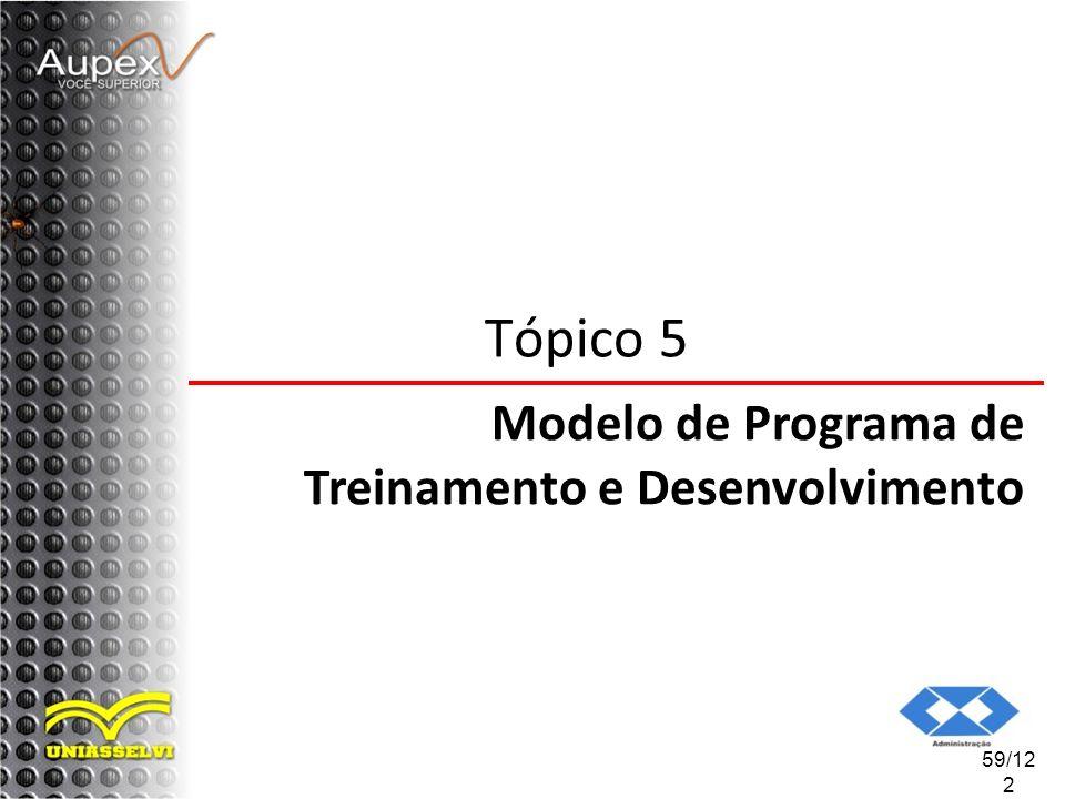 59/12 2 Tópico 5 Modelo de Programa de Treinamento e Desenvolvimento